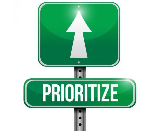 главное правильно расставить приоритеты