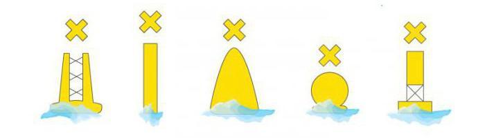 плавучие знаки