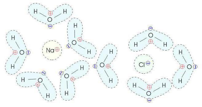аминокислоты биохимия формула