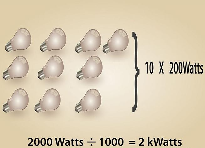 Сколько ватт в 1 киловатте