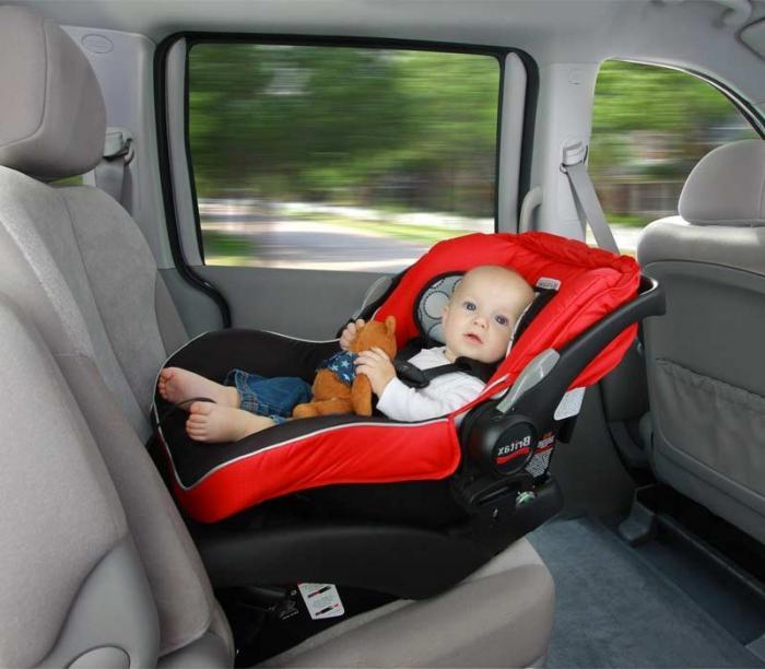 что Перевозка новорожденного в автомобиле там