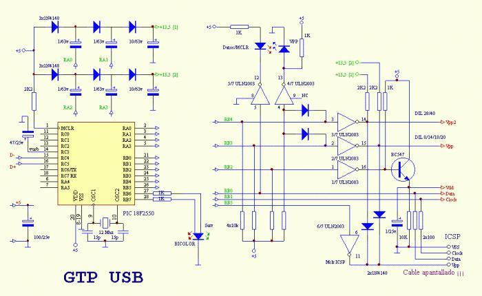 Pic программатор usb