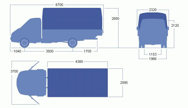 газель 3302 технические характеристики