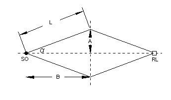 как сделать дециметровую антенну