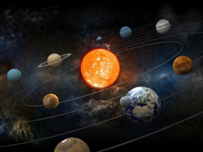 солнечная система смотреть картинки сделать
