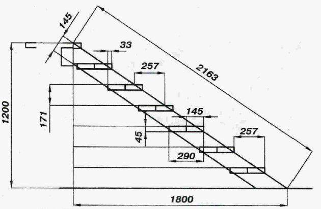 Металлические лестницы своими руками чертежи 68