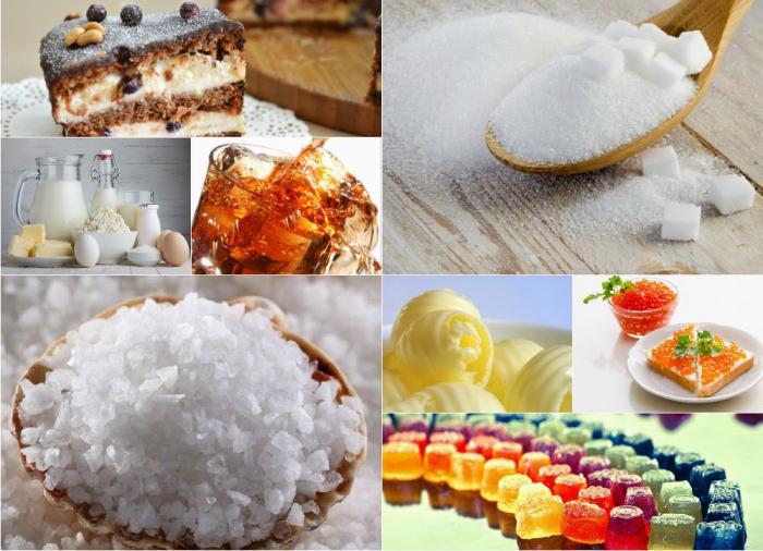 таблица пищевых добавок е полезные и вредные