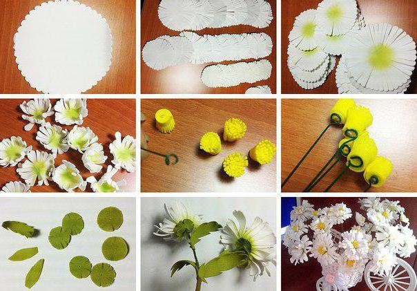 Мастер класс своими руками цветы из фоамирана видео