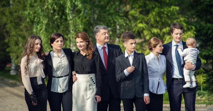 марина порошенко национальность