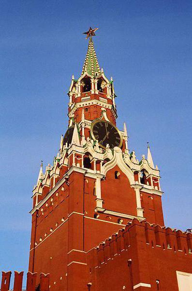 кремль Ð⊃2; москÐ⊃2;е