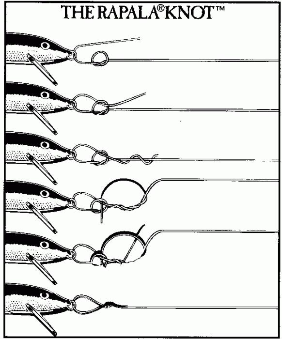 рыбалка узлы