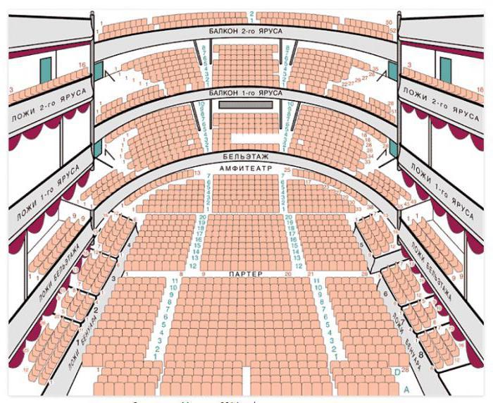 театр оперетты схема зала