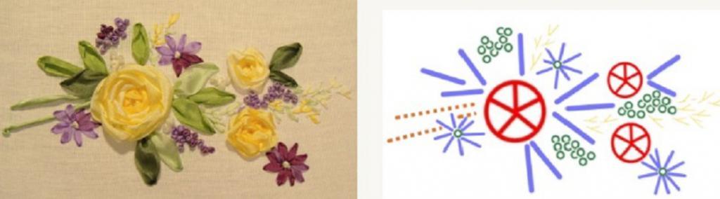 Схема и вышивка лентами
