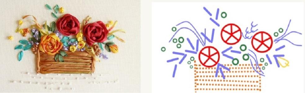 Схема и вышивка цветов в корзинке