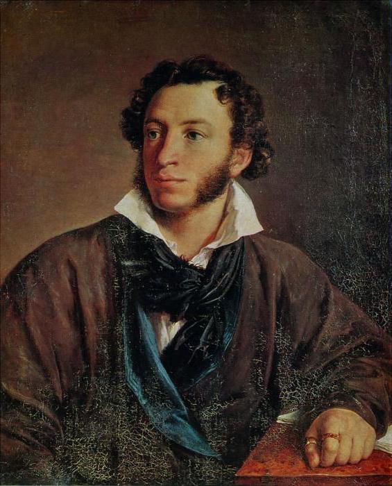 Тема свободы в лирике Пушкина: сочинение. Эволюция темы свободы…