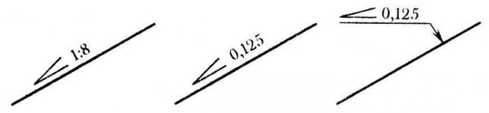 уклон на чертеже обозначается знаком