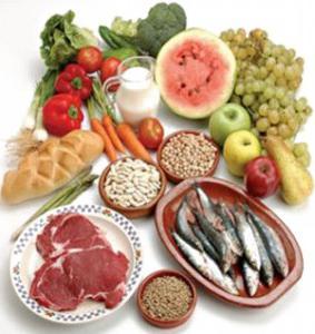Диета при подагре  современные рекомендации по питанию
