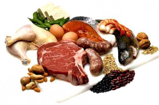Мочевая кислота диета