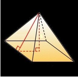 Высота пирамиды формула