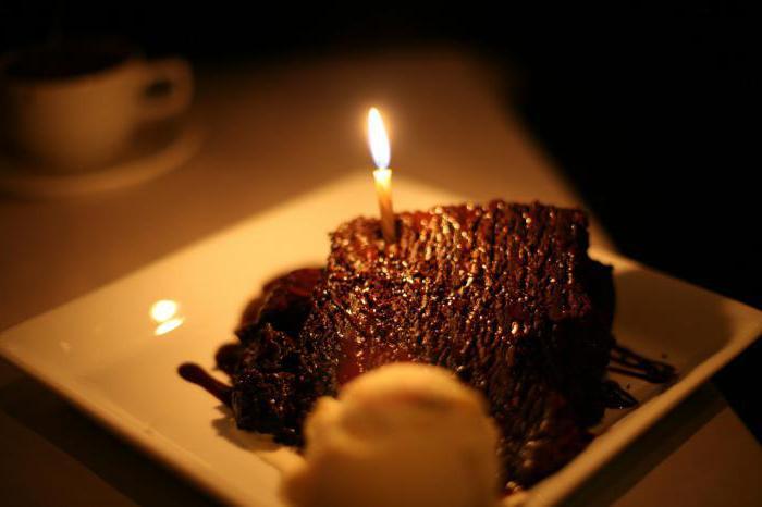 пожелания маме на день рождения