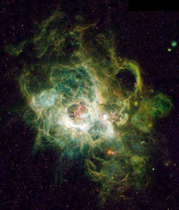 астральные сущности виды