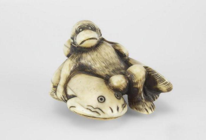 Год обезьяны характеристика мужчины