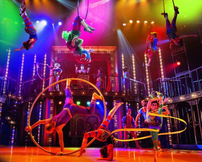 к чему снится цирк сонник