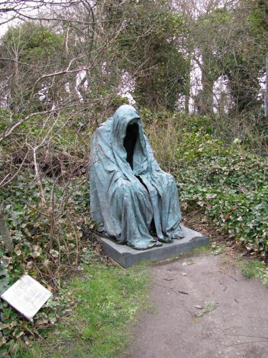 Как делать привороты на кладбище и их последствия
