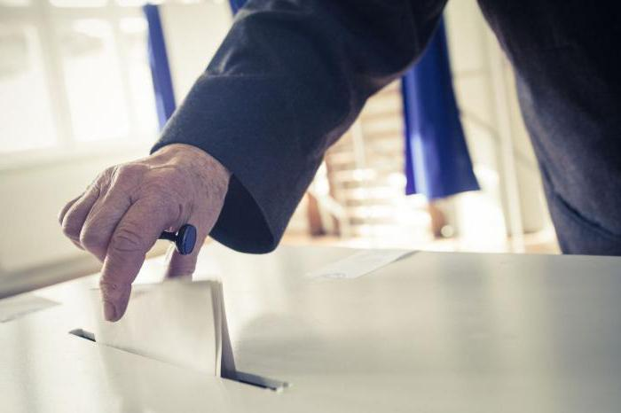 чем отличается референдум от выборов