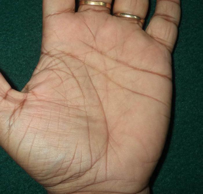 как выглядит линия ангела хранителя на руке