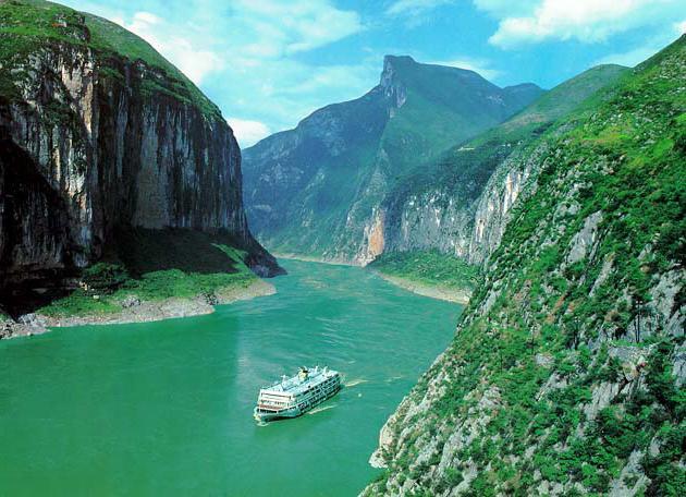какая самая полноводная река мира