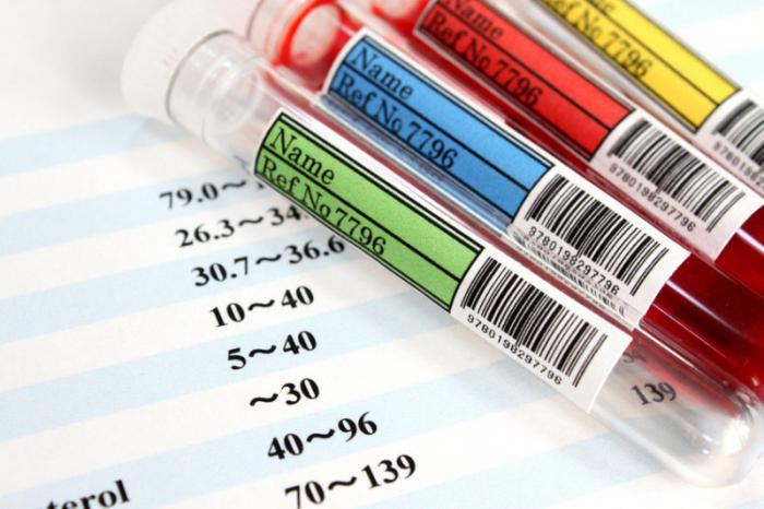 показатели холестерина в крови таблица