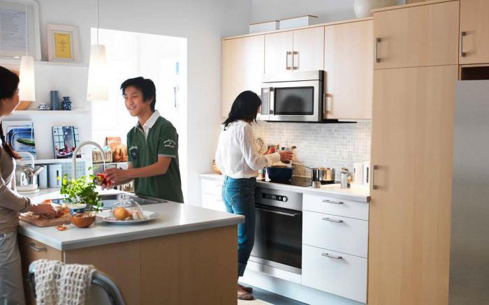 стандартные размеры фасадов кухни