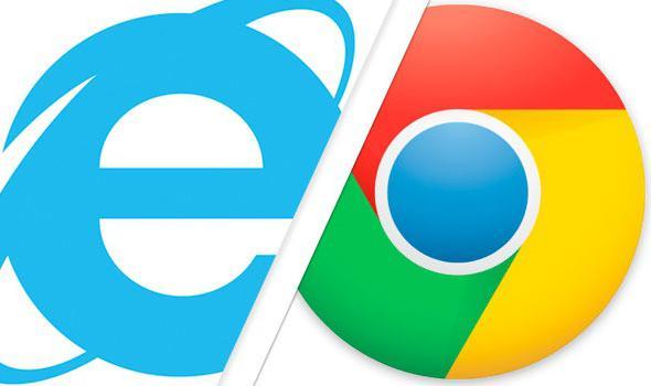 быстрый браузер для windows 7