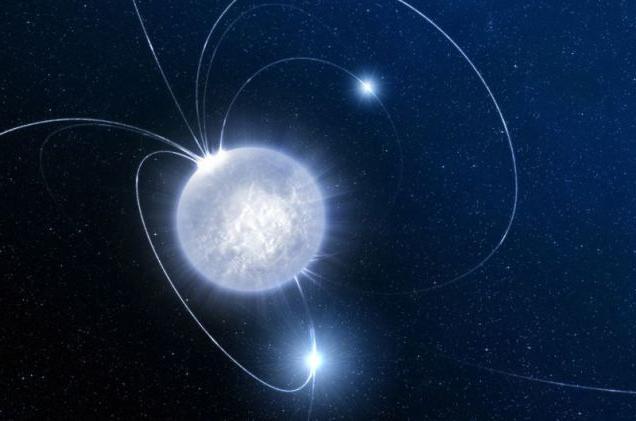 теория кварков
