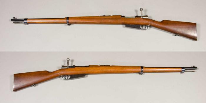 калибр оружия