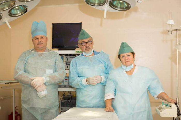Лучшая больница урология в москве отзывы