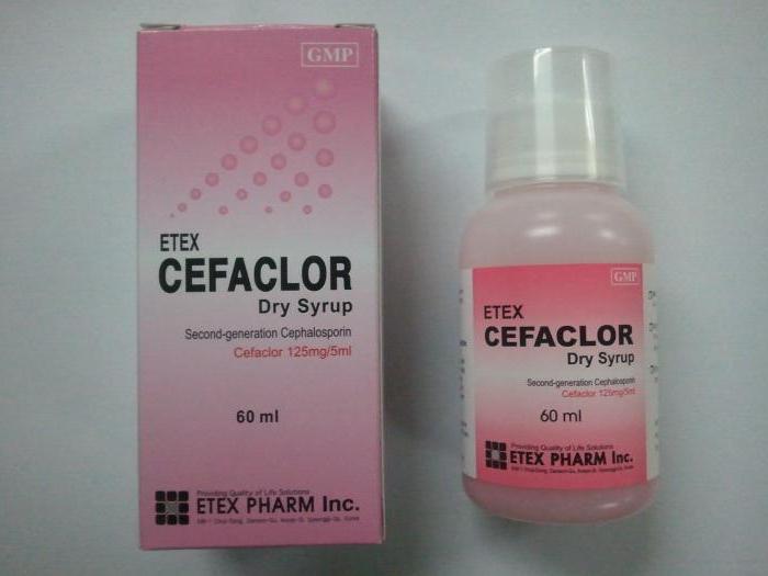 Cefaclor инструкция - фото 4