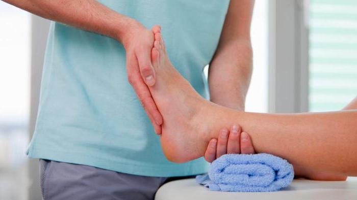 лечение синовита голеностопного сустава народными средствами