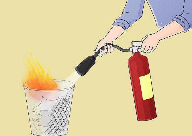 пользование порошковым огнетушителем