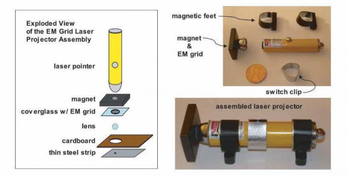 как сделать микроскоп своими руками