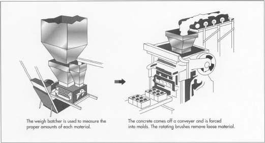строительство из керамзитных блоков