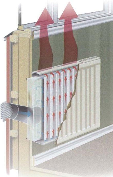 производство стальнызх панельных радиаторов