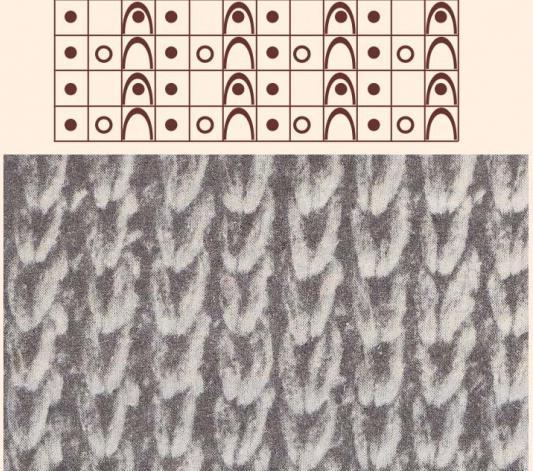 жемчужная резинка спицами схема