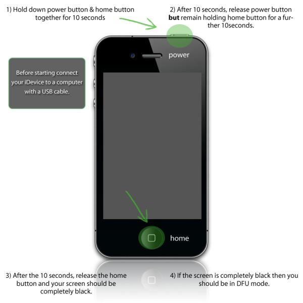 Как включить режим восстановления на айфоне