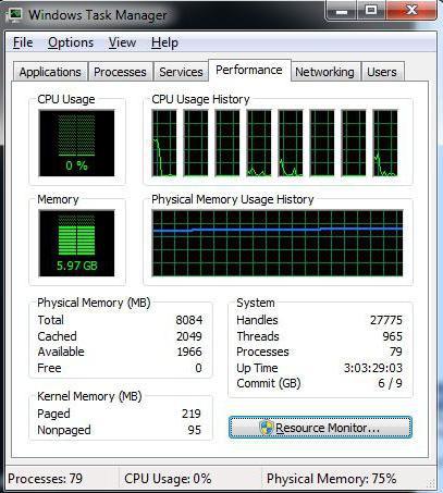 Физическая память компьютера загружена на 77