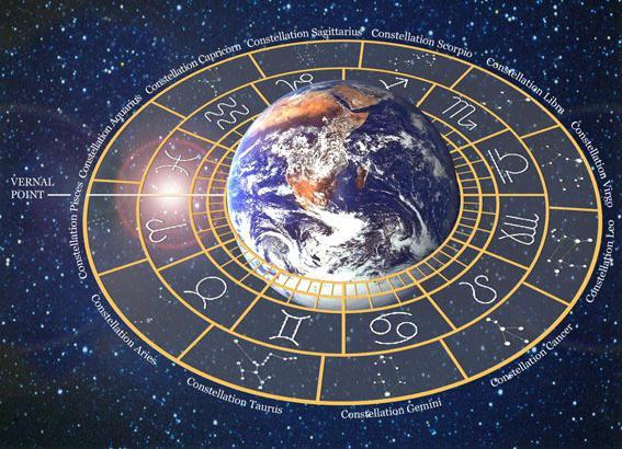 дни равноденствия и солнцестояния