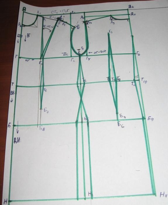 построение выкройки основы брюк