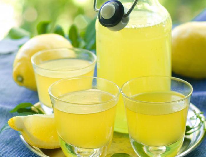 лимончелло рецепт на водке с мятой