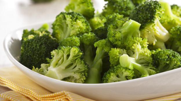 Самые вкусные и простые вторые блюда рецепты с фото простые и вкусные